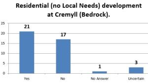 Cremyll_Bedrock