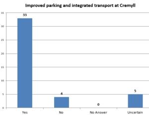 Improved Parking